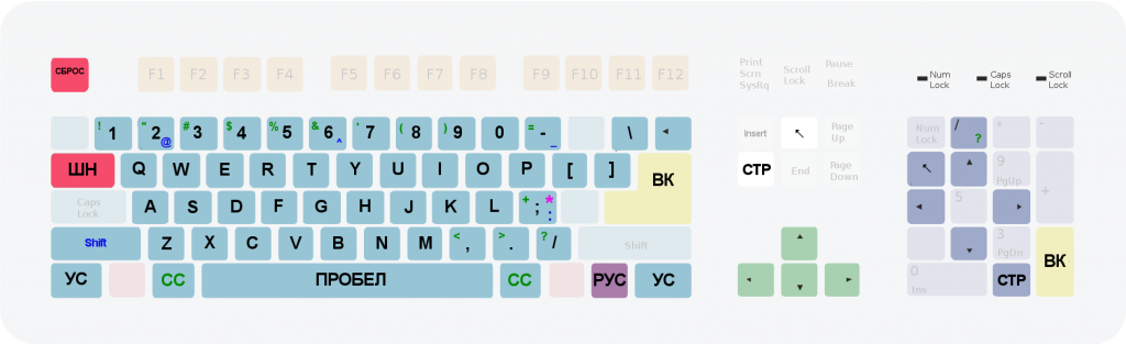 Keyboard layout #1